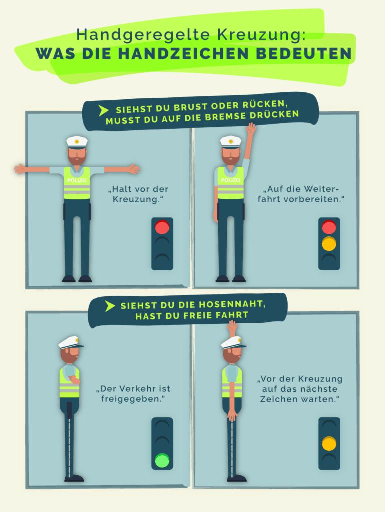Infografik zu Ampel und polizeilichen Handzeichen: Welche Bedeutung haben die einzelnen Phasen?